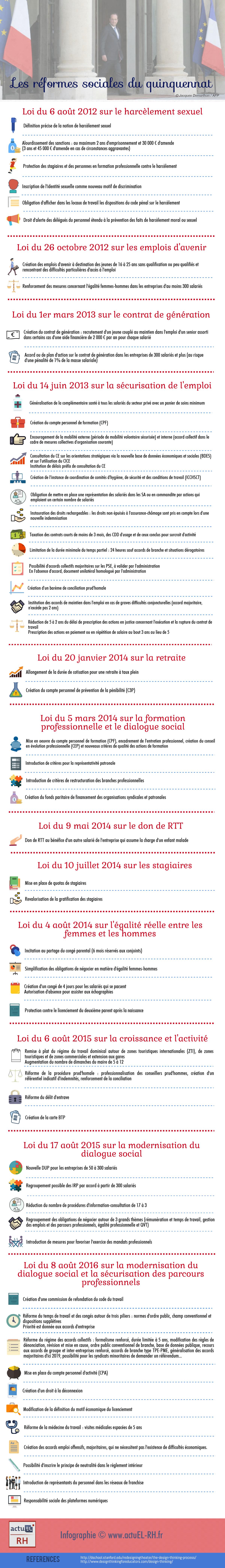 infographie-reformes-sociales-quinquennat3